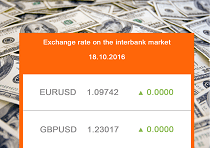 Currency Rates On Foreign Exchange Market