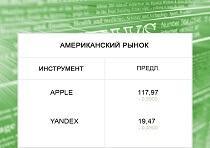 U.S. stock prices