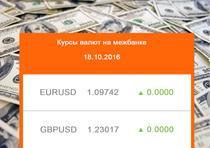 Interbank Currency Rate Widget